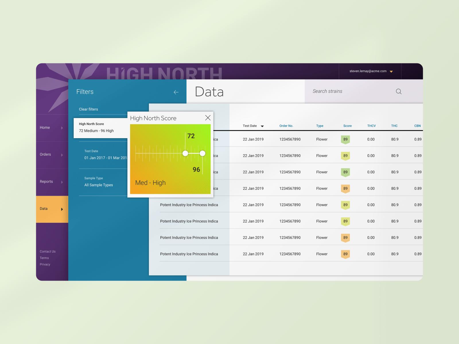 High North data webpage