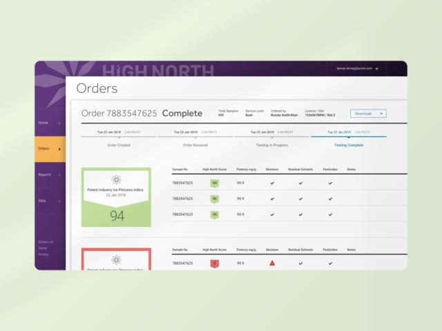 High North orders webpage