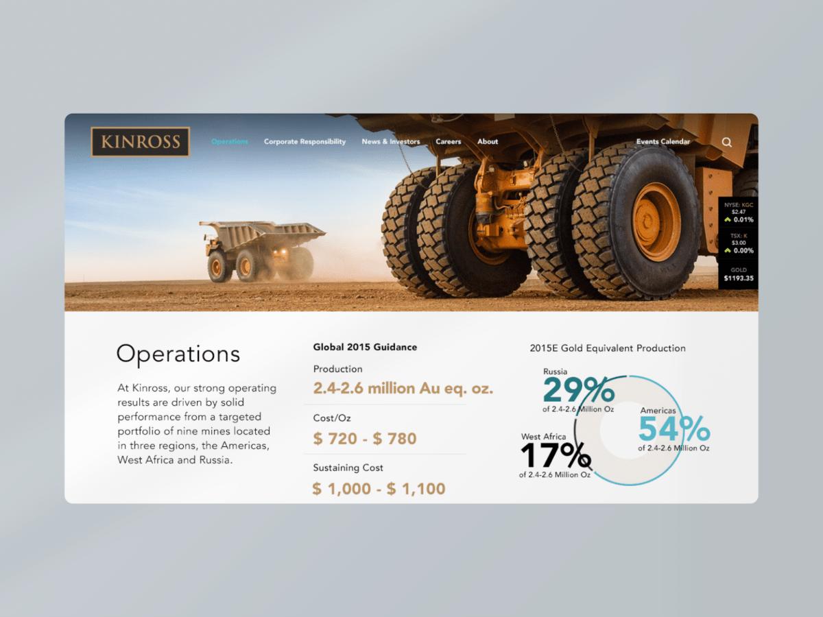 Kinross.com operation webpage